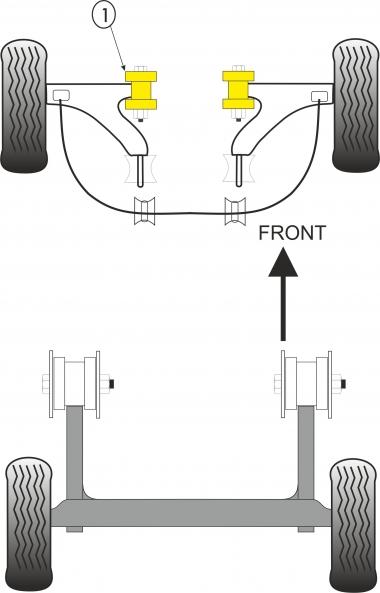 Kit supporti sospensione silentblock powerflex lancia y for Filtro aria abitacolo valanghe 2004 chevy