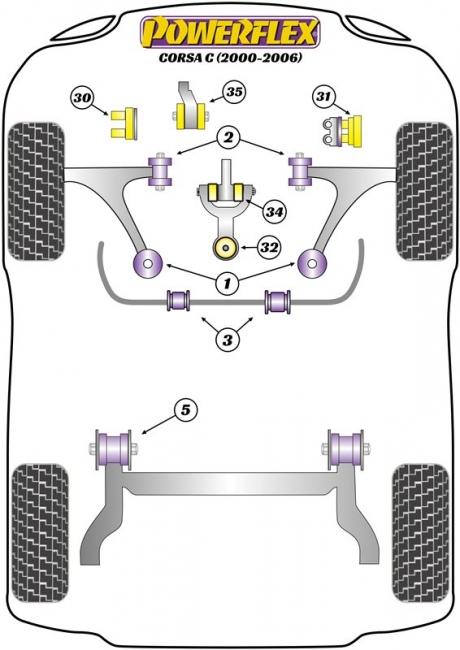 SilentBlock Powerflex OPEL Corsa C Ricambi Tuning Store